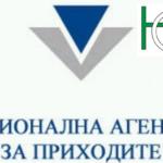 Годовая отчетность фирм в Болгарии
